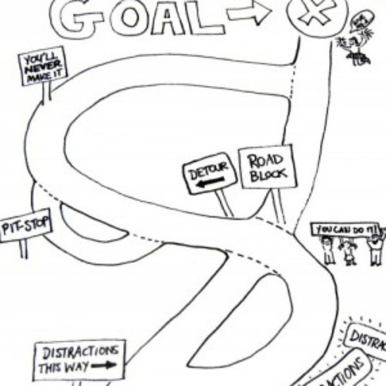 Goals That Actually Get You Somewhere! Part 1
