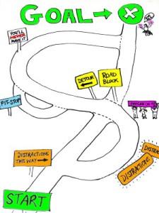 Road Map Colour