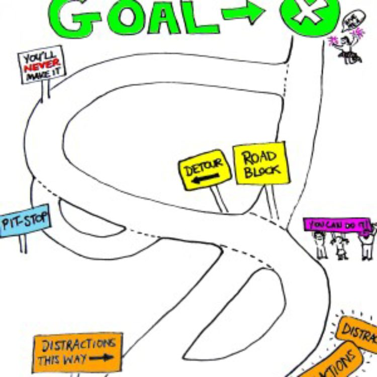 Goals that Actually Get You Somewhere! Part 2